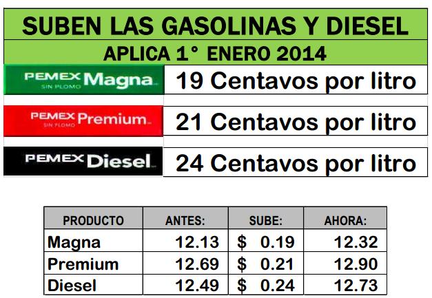 aumento gasolina enero 2014