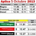 Aumenta el precio de la gasolina en octubre 2013