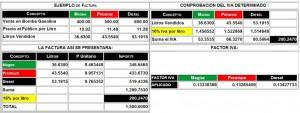 facturacion gasolina enero 2013