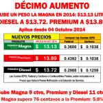 gasolina octubre 2014
