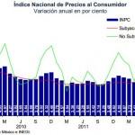 Inflación Tercer Trimestre 2012