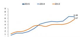 Inflación Nicaragua: 0.26% en enero 2015