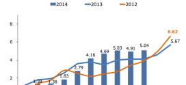 Inflación Nicaragua: 0.12% en octubre 2014