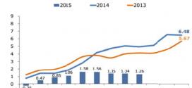 Inflación Nicaragua: -0.08% en Septiembre 2015