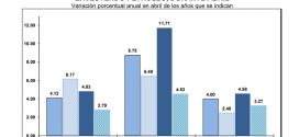 INPP 2018 – Abril -0.04%