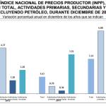 INPP 2014 – Diciembre 1.04%