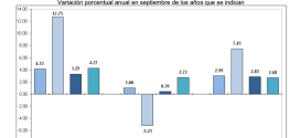 INPP 2014 – Septiembre 0.15%