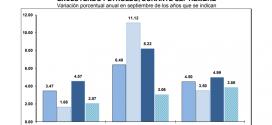 INPP 2017 – Septiembre 0.14%