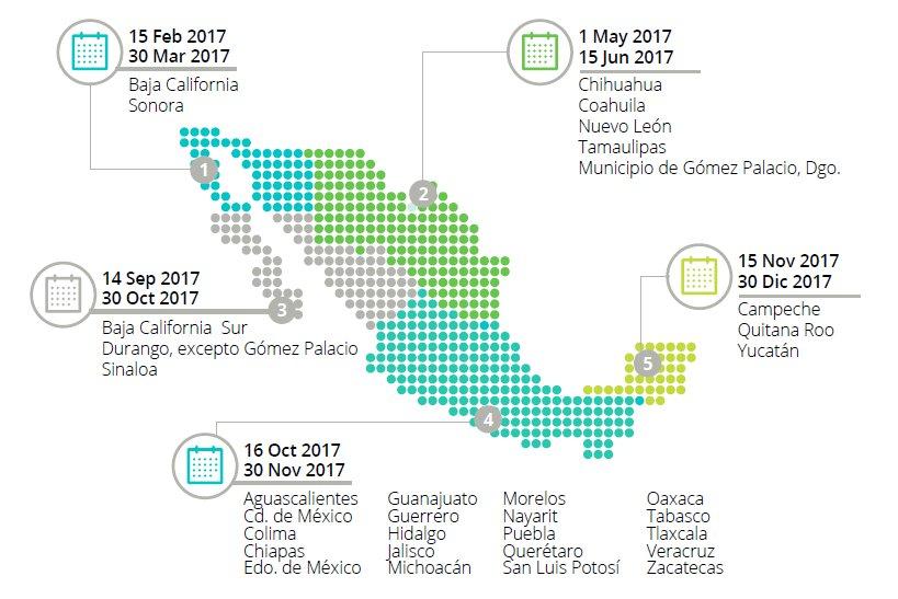 liberalizacion-del-precio-de-la-gasolina-2017