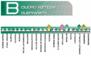 metro linea b