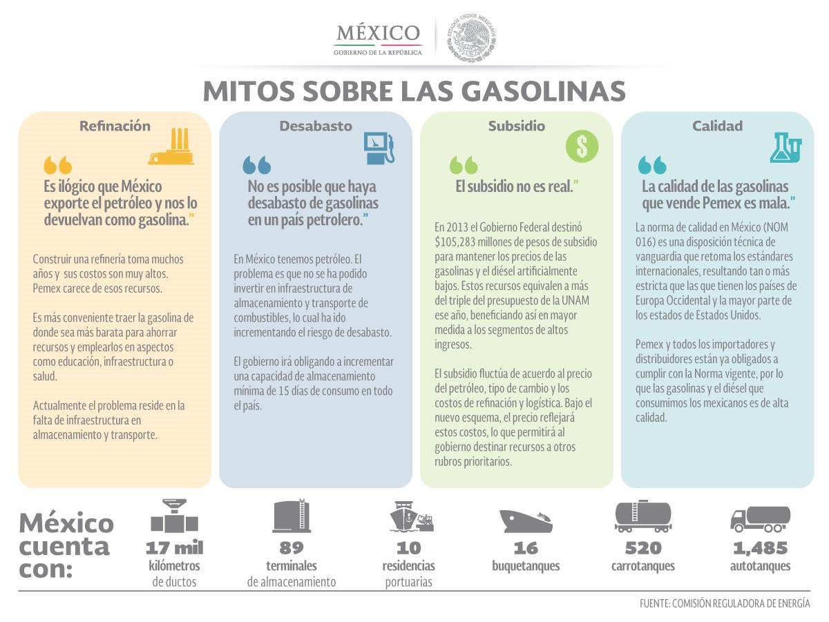 mitos_sobre_gasolinas_