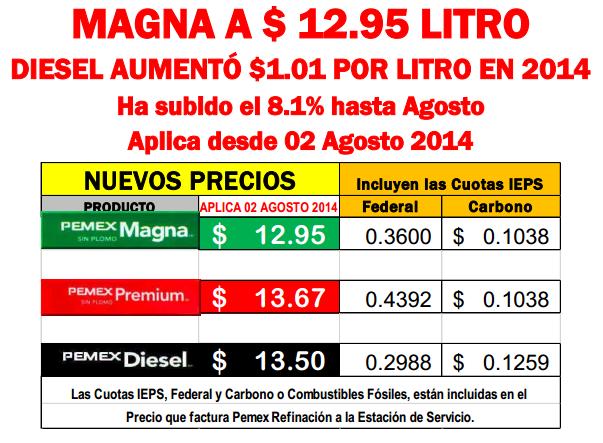 precio gasolina agosto 2014