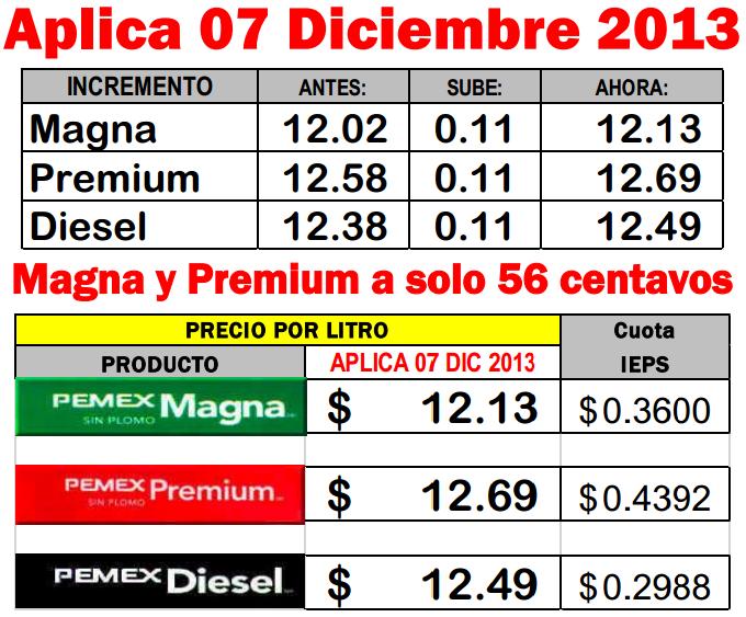 precio gasolina diciembre 2013