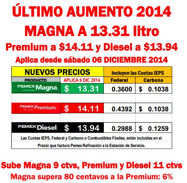 precio gasolina diciembre 2014