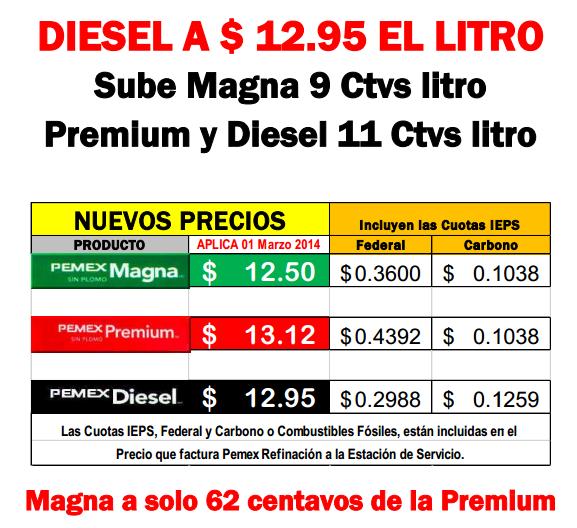 Como determinar cuánta gasolina se quedó