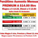 Precio Gasolina Magna