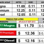 precio gasolina septiembre 2013