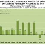 INPP Febrero 2013: +0.38%
