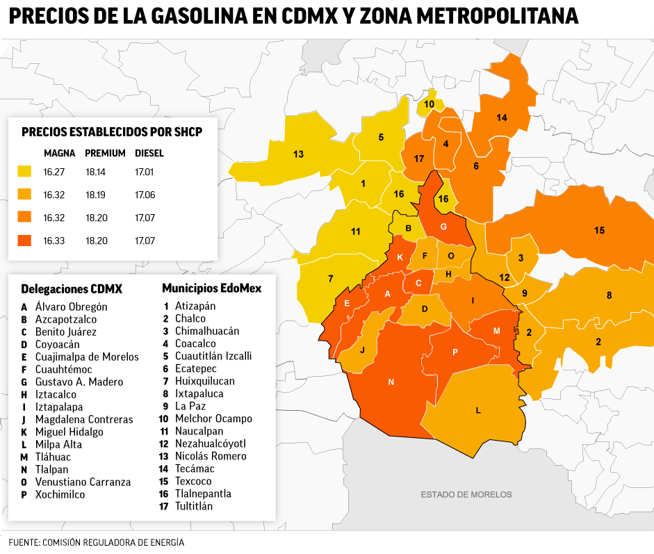 precios_gasolina_2017