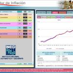 Simulador de Inflacion INEGI