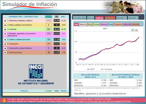 simulador inflacion INEGI